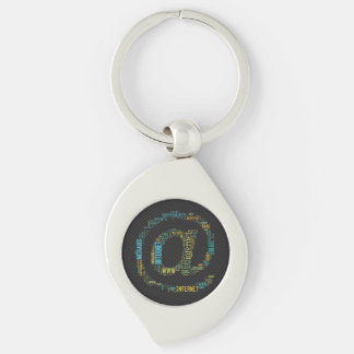 Internet Email Typed Text Symbol | Geek Gifts Key Chains