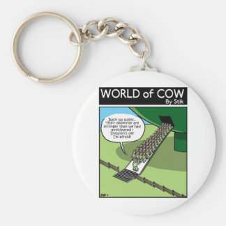 Invasion of the Milk Squirters Basic Round Button Key Ring