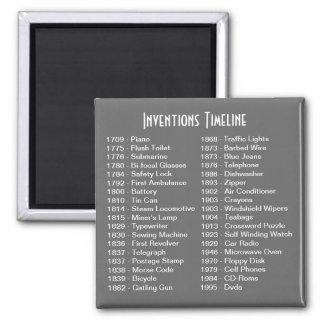 Inventions Timeline Magnet