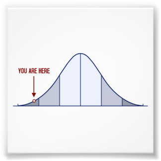IQ Bell Curve You Are Here Photo Art