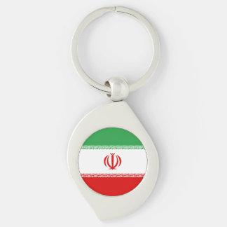 Iran Flag Key Ring