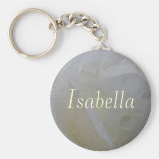 Isabella Key Ring
