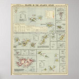 Islands, Atlantic Ocean Poster
