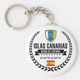 Islas Canarias Key Ring