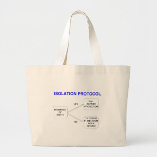 ISOLATION PROTOCOL JUMBO TOTE BAG