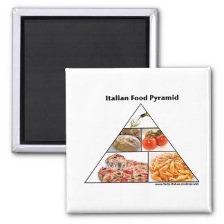 Italian Food Pyramid magnet