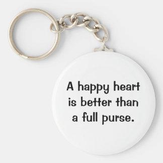 Italian Proverb Keychain No. 3