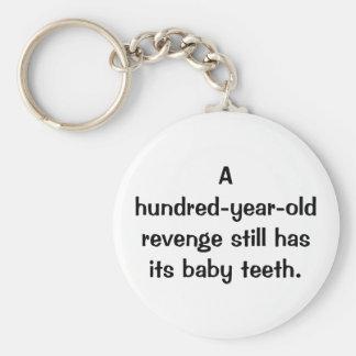 Italian Proverb Keychain No. 4