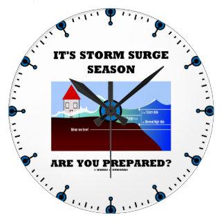 It's Storm Surge Season Are You Prepared? Wallclocks