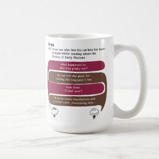 ivan coffee mug