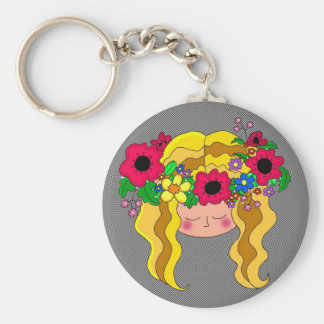 Ivana Kupala Ukrainian Folk Art Key Ring