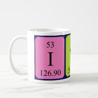 Ivar periodic table name mug
