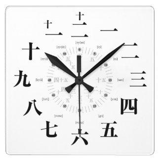 Japan kanji style [white face] wallclocks