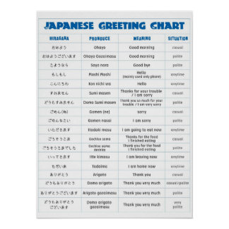 Japanese Greeting Chart A large size