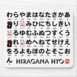 Japanese Hiragana(Alphabet) table Mousepads