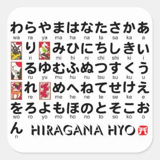 Japanese Hiragana(Alphabet) table Square Sticker
