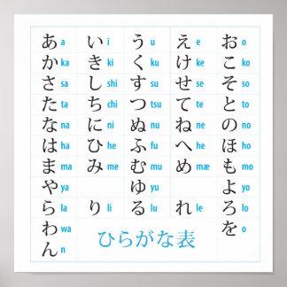 Japanese Hiragana Chart Poster
