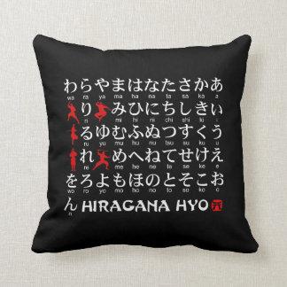 Japanese Hiragana & Katakana table (Alphabet) Cushion