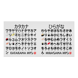 Japanese Hiragana & Katakana table (Sushi) Poster