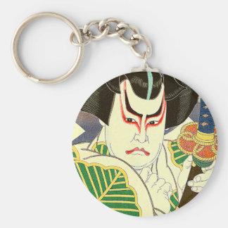 Japanese Kabuki Actor Art by Natori Shunsen 名取春仙 Basic Round Button Key Ring