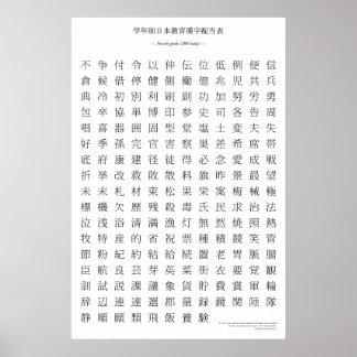 Japanese kanji chart - Fourth grade Poster