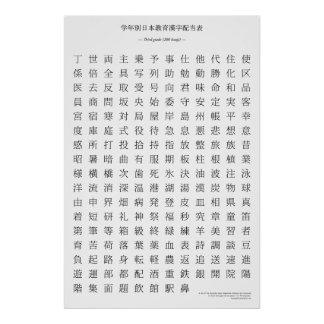 Japanese kanji chart - Third grade Print