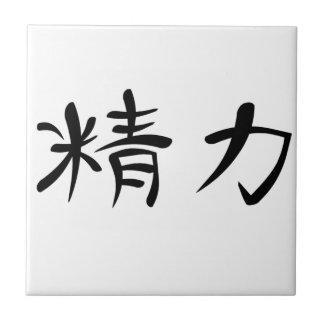 Japanese Kanji for Energy Tile