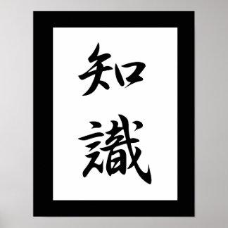 Japanese Kanji for Knowledge - Chishiki Poster