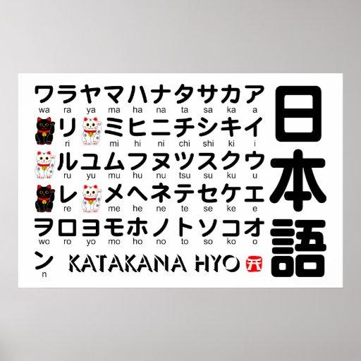 Japanese Katakana(Alphabet) table Print