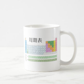 Japanese periodic table coffee mug