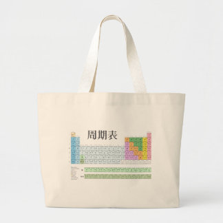 Japanese periodic table large tote bag