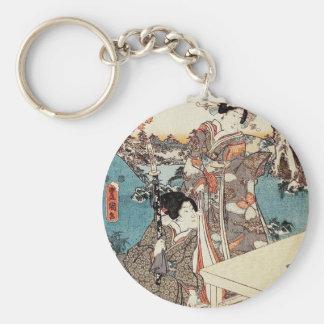 Japanese vintage ukiyo-e geisha old scroll key ring