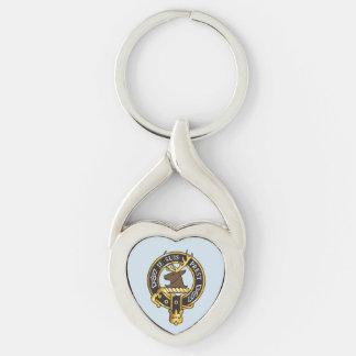 Je Suis Prest - Clan Fraser Crest Key Ring