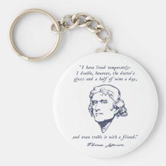 Jefferson - Wine Basic Round Button Key Ring