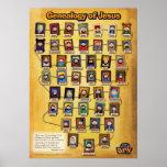 Jesus Genealogy Poster