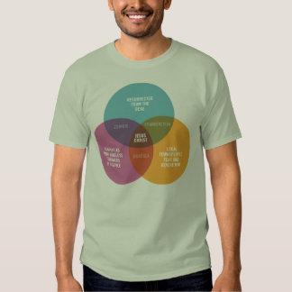 Jesus Venn Diagram Shirt