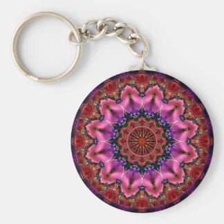 Jewelled Kaleidoscope 23 Keychains