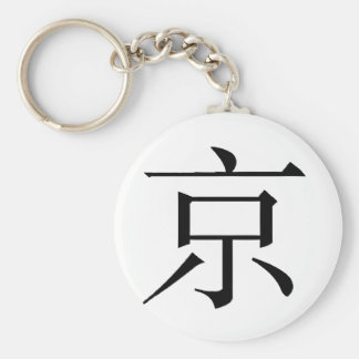 jing - capital city Black The MUSEUM Zazzle Gifts Key Chains