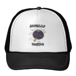 Jocular Eye (I) Inside (Human Eyeball Anatomy) Hats