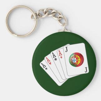 Joker no Jogo - Selecção das Quinas Basic Round Button Key Ring