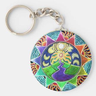 Journey Mandala Key Chain