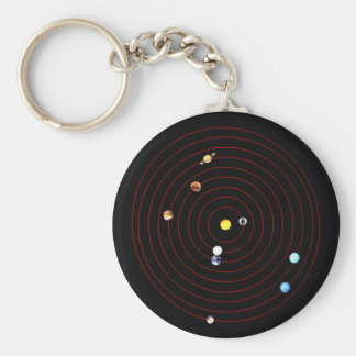 June 5, 2004 basic round button key ring