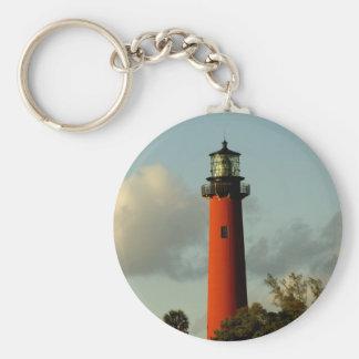 Jupiter Inlet Lighthouse Key Ring