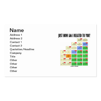 Just How Am I Related To You? (Cousin Tree) Double-Sided Standard Business Cards (Pack Of 100)