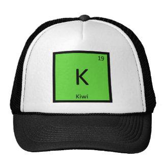 K - Kiwi Fruit Chemistry Periodic Table Symbol Cap