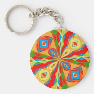 Kaleidoscope Key Chains