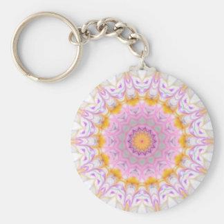 kaleidoscope keyring key chains
