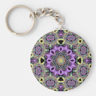 Kaleidoscope Kreations Lemon & Lilac No 3 Keychain