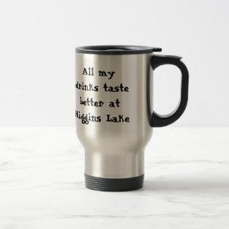 Kandy's Kup Travel Mug