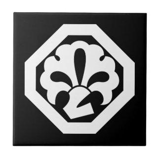 Kanzaburo Nakamura (6th) Ceramic Tile